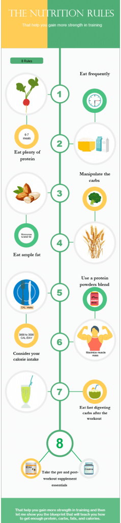 8 Nutrition Rules