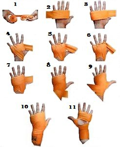 how to wrap your hands for boxing without the loop
